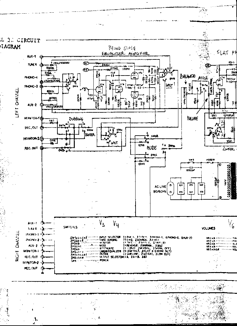 About Cl Diagram | Luxman Cl 32 Stereo Integrated Preamplifier Sch Service Manual