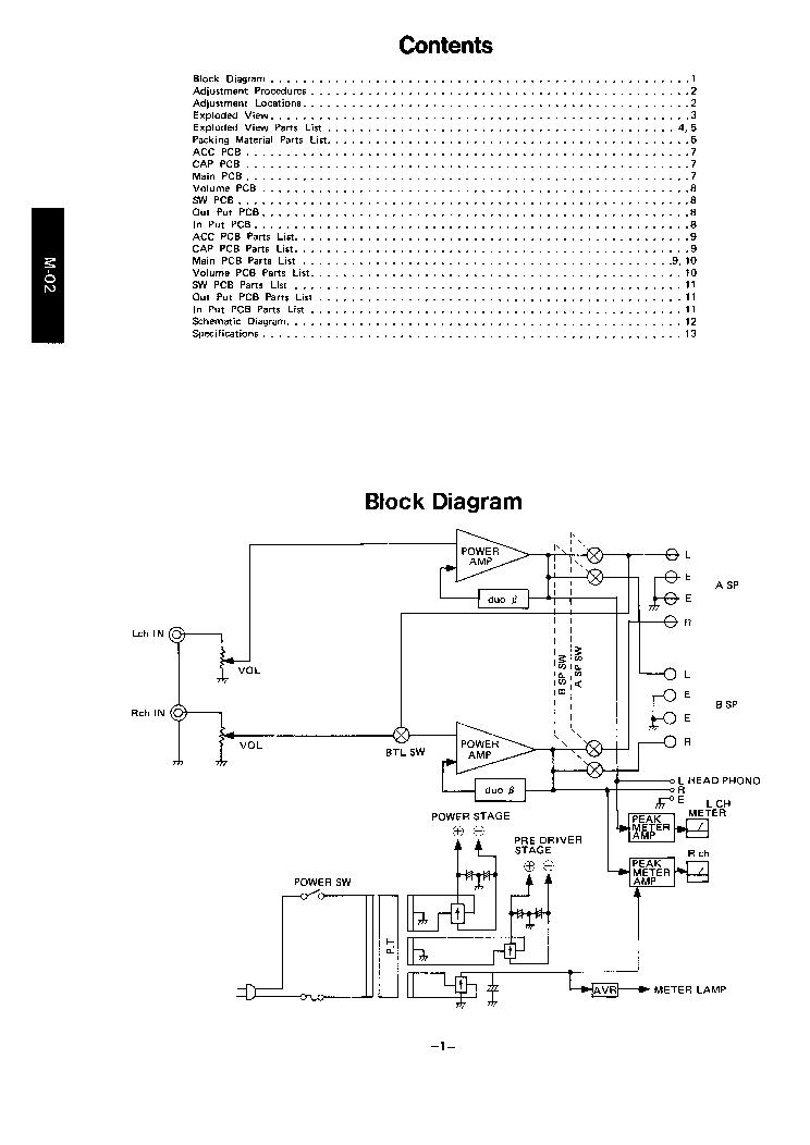 Luxman M02 Sm Service Manual Download  Schematics  Eeprom
