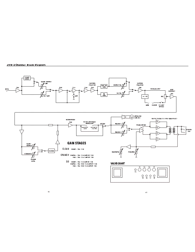 marshall jvm210h block diagram sch service manual (1st page)