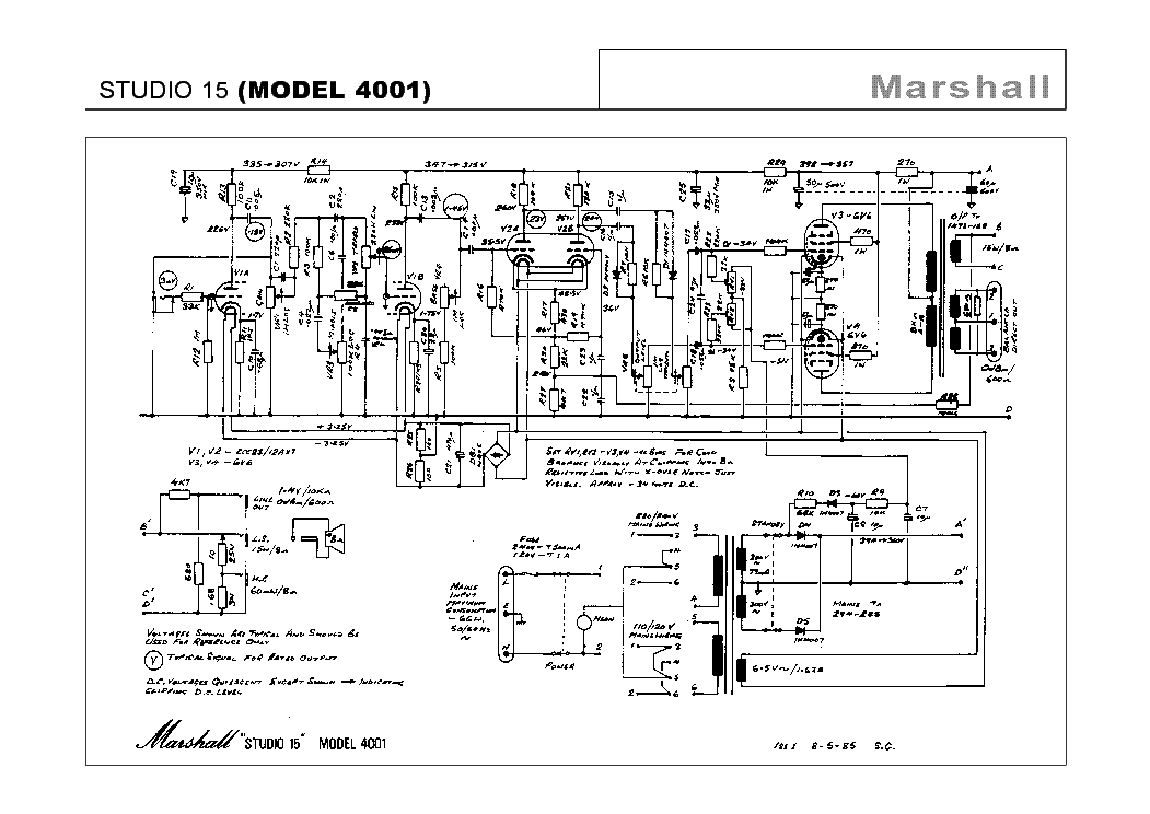 marshall model