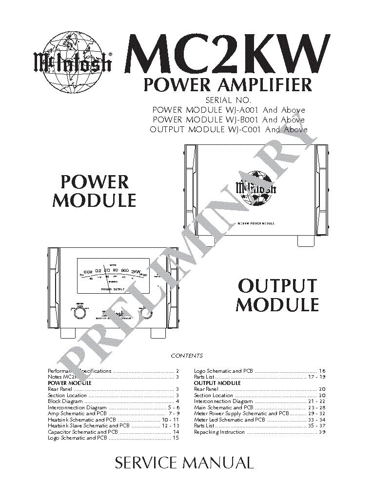 Ampl Manual