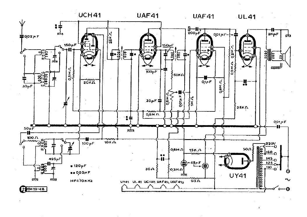 minerva 495