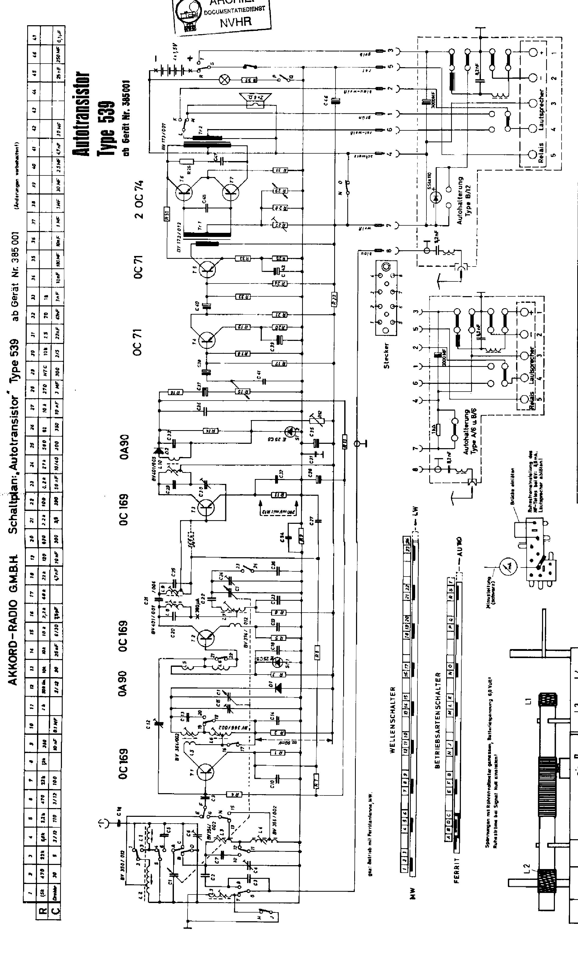 akkord trifels radio sch service manual download