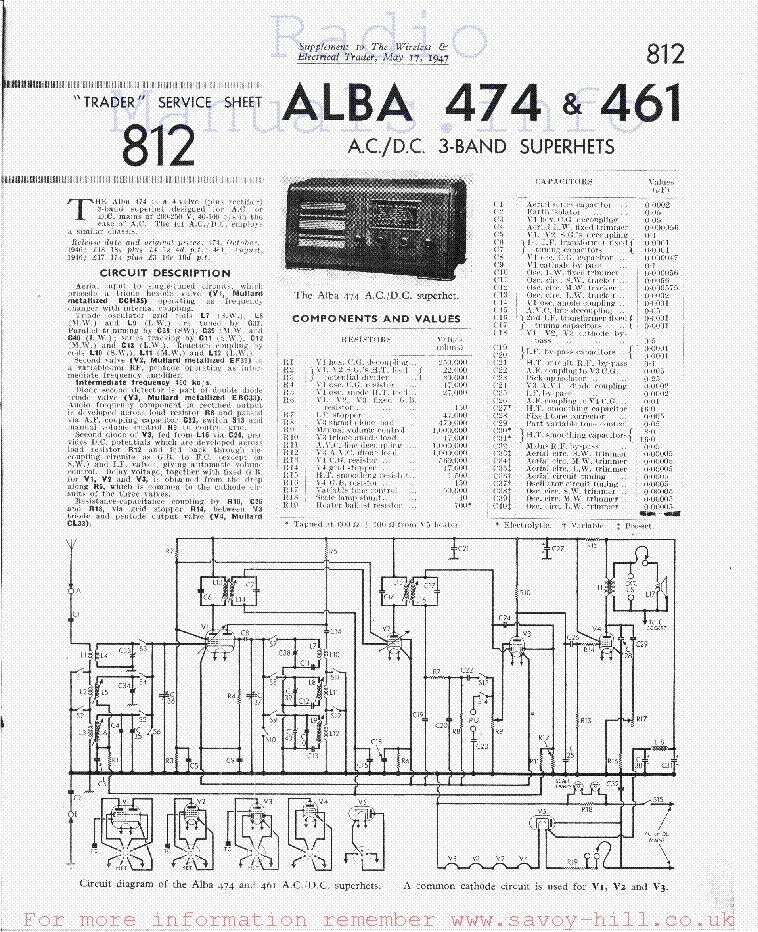 alba 501 radio 701 radio