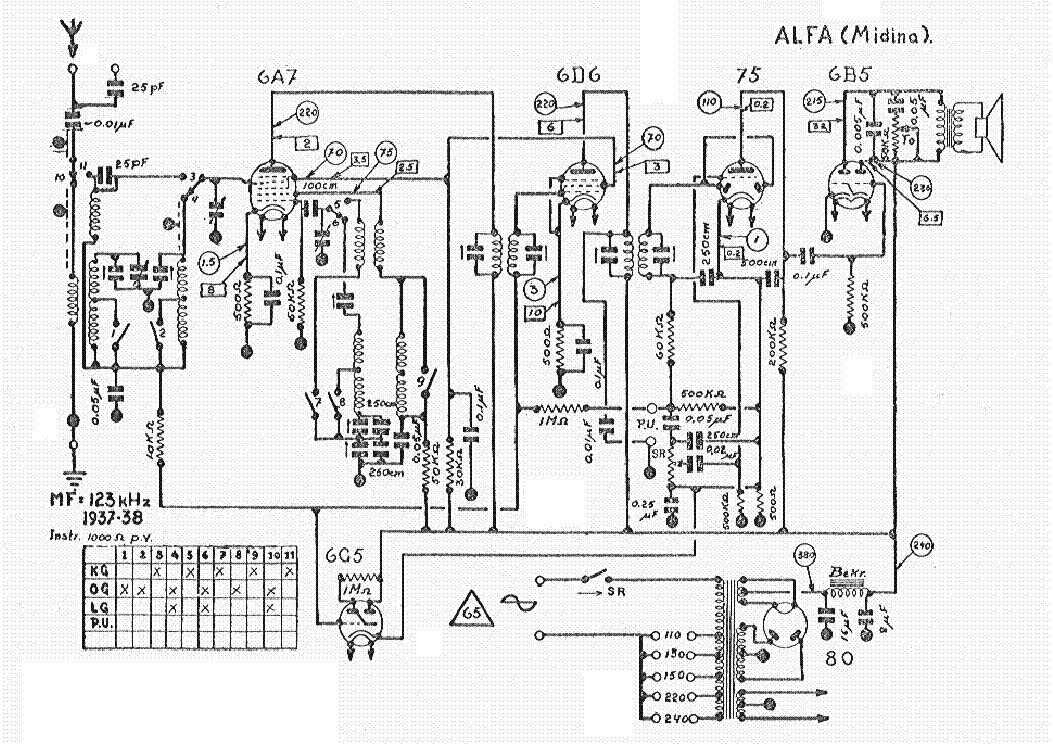 alfa bruxelles midina am radio receiver sch service manual download Simple AM Radio Receiver alfa bruxelles midina am radio receiver sch service manual 1st page