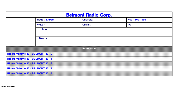 BELMONT RADIO CORP. 8AF25 SCH service manual (1st page)