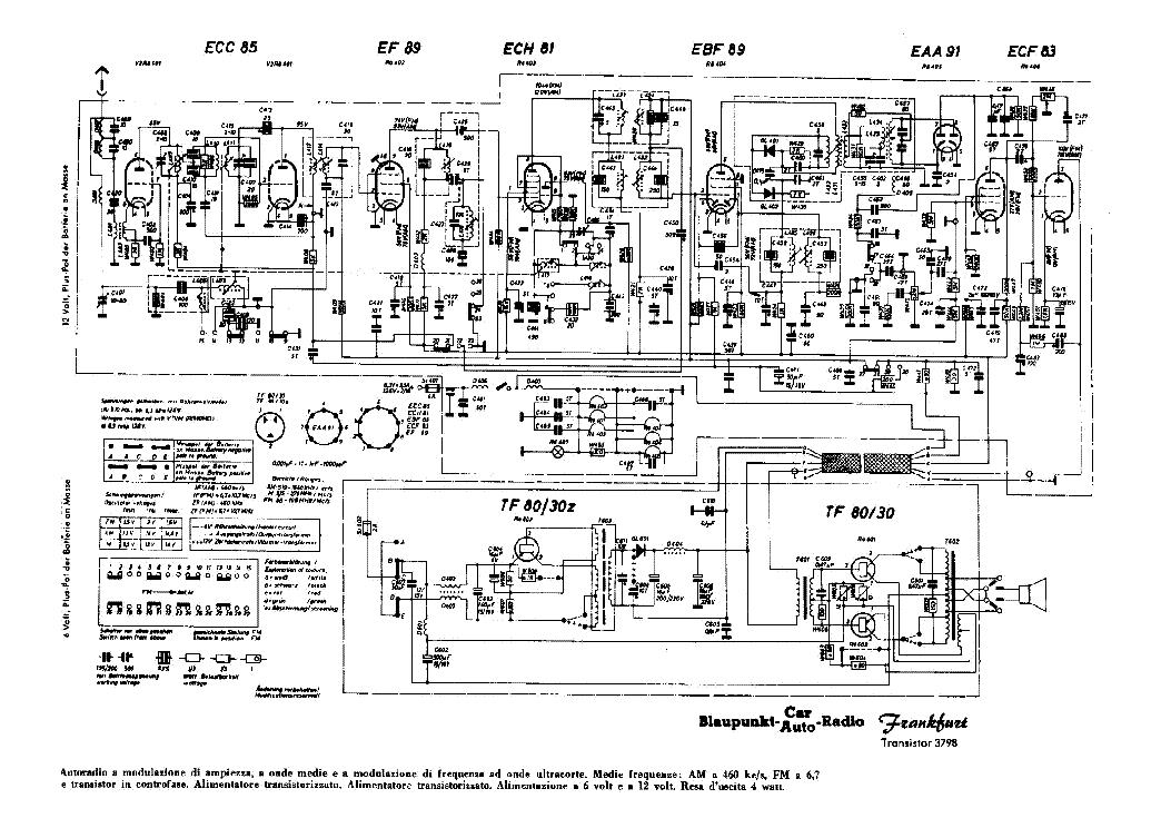 Инструкция Для Blaupunkt Augsburg Cr 24