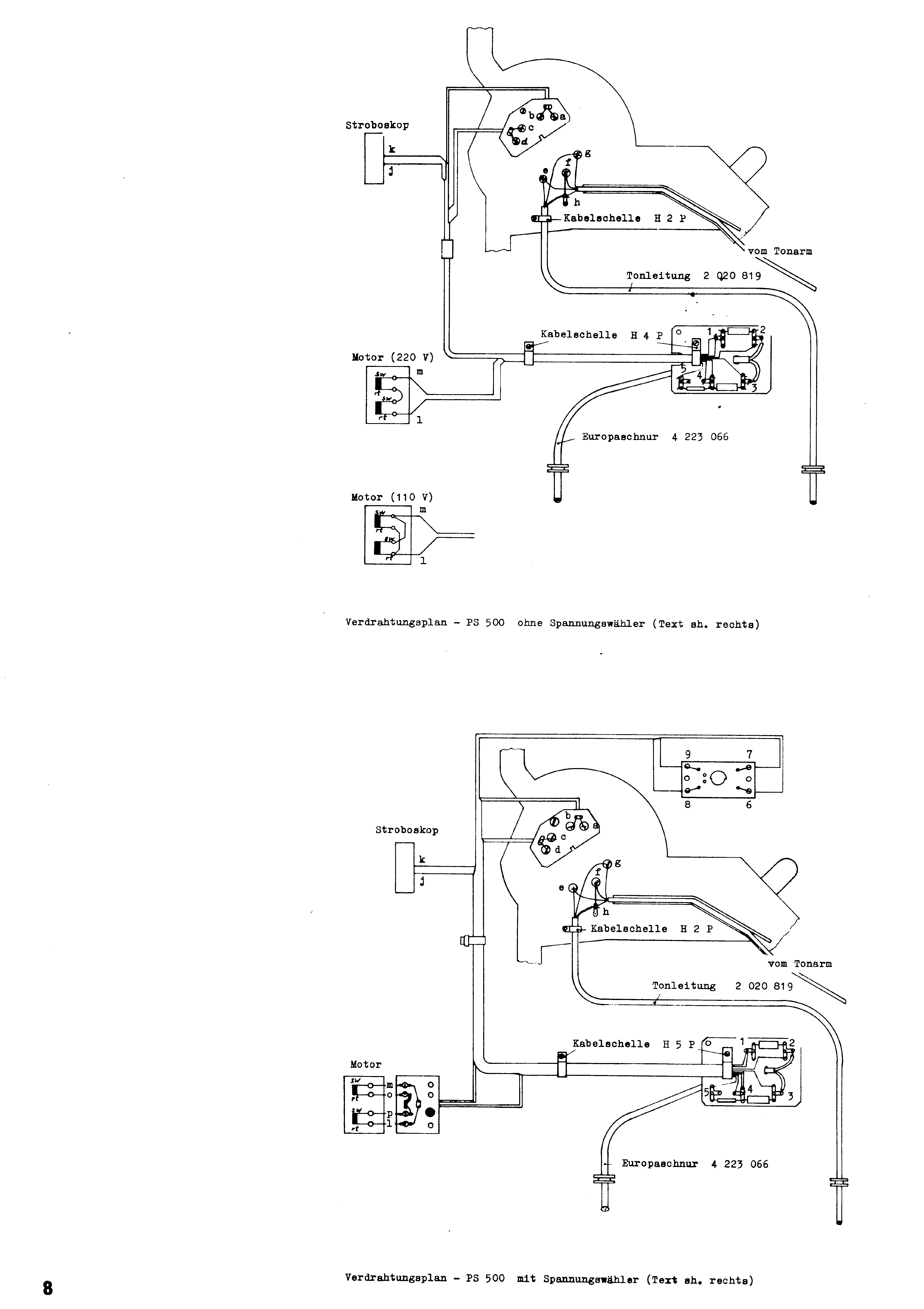 BRAUN PS 500 SM service manual (1st page)
