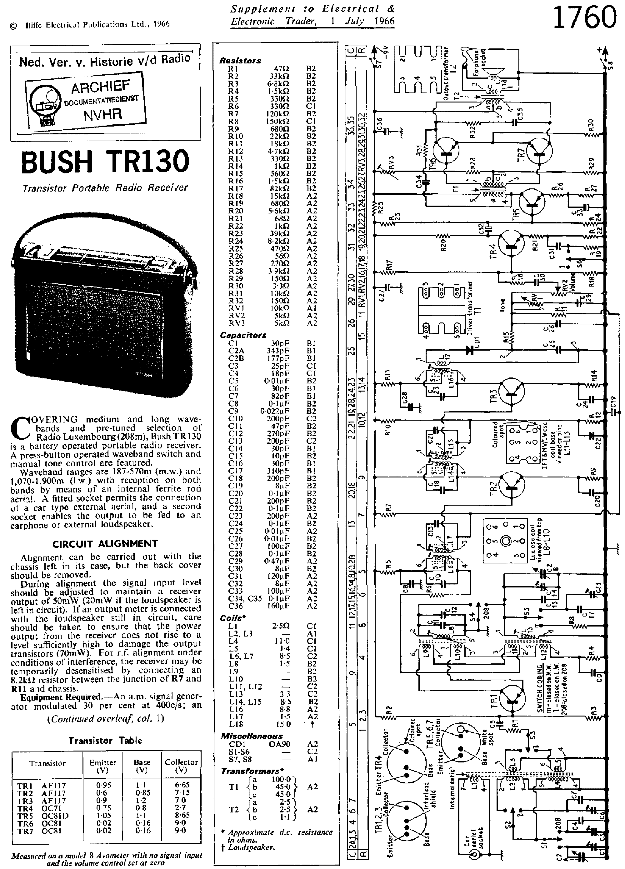 bush tr130 transistor portable receiver 1966 sm service manual rh elektrotanya com bush dishwasher repair manual bush dishwasher repair manual