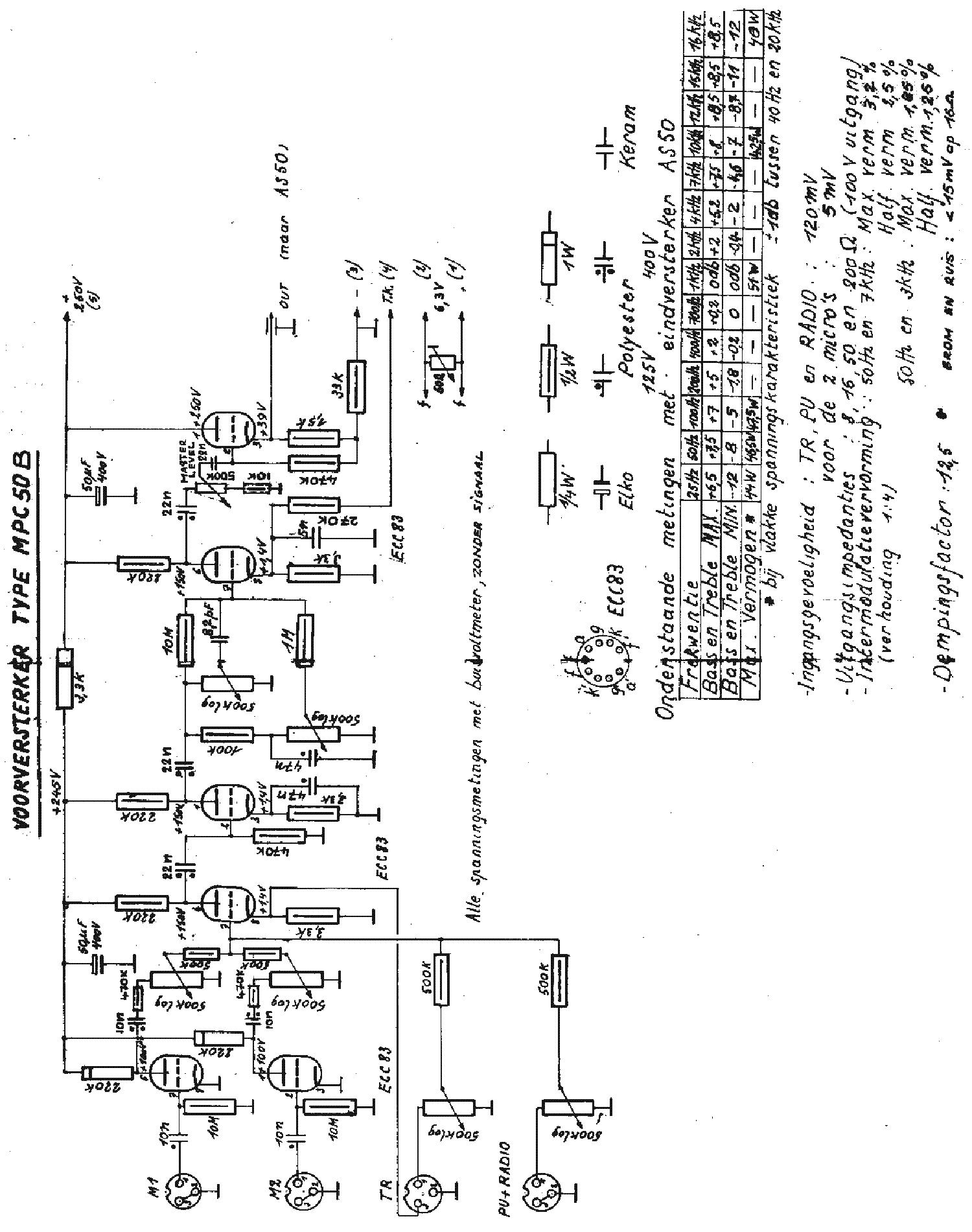 carad mpps65 stereo transistor pre amplifier 1968 sch