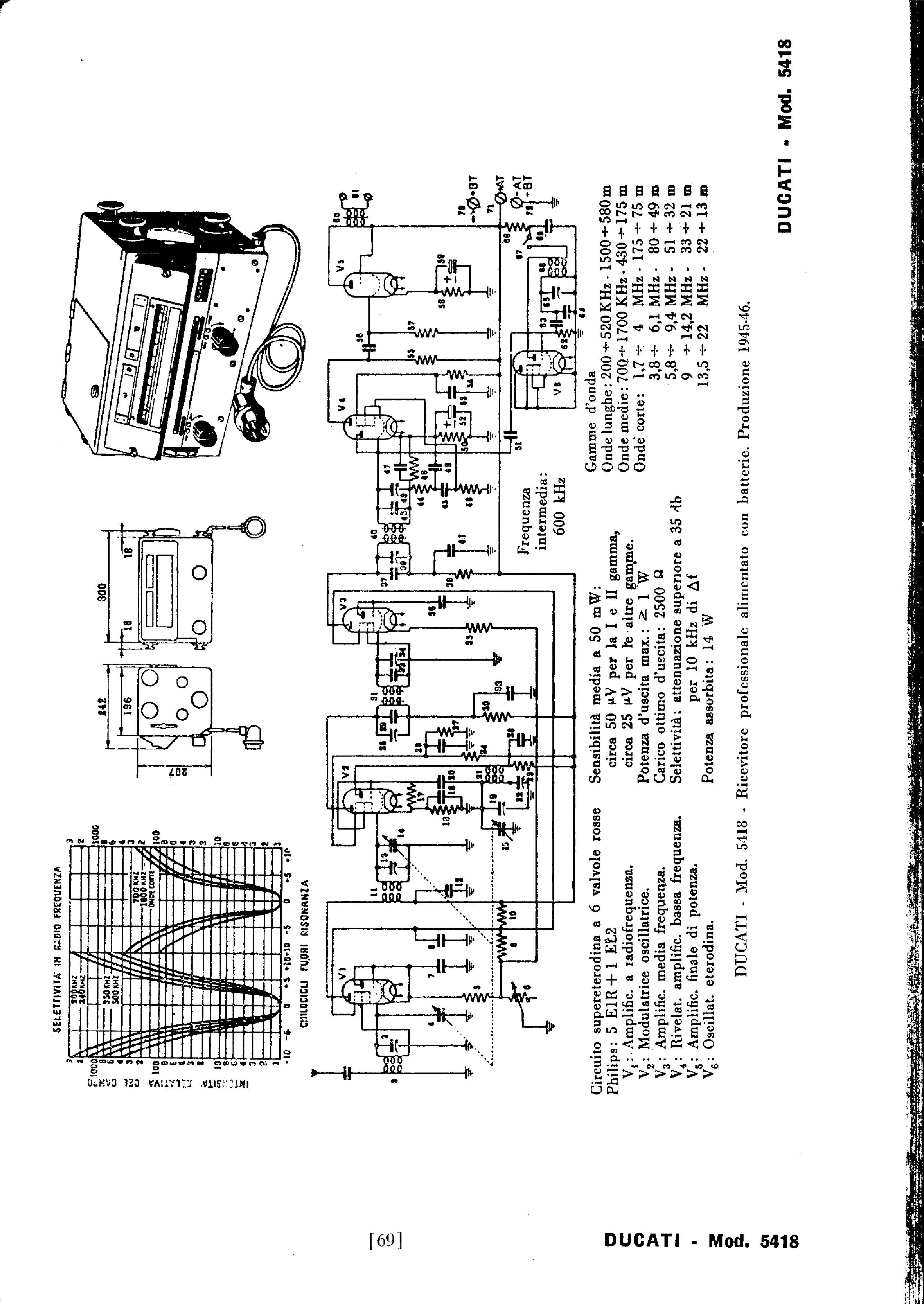 ducati rr5418 sch service manual download  schematics