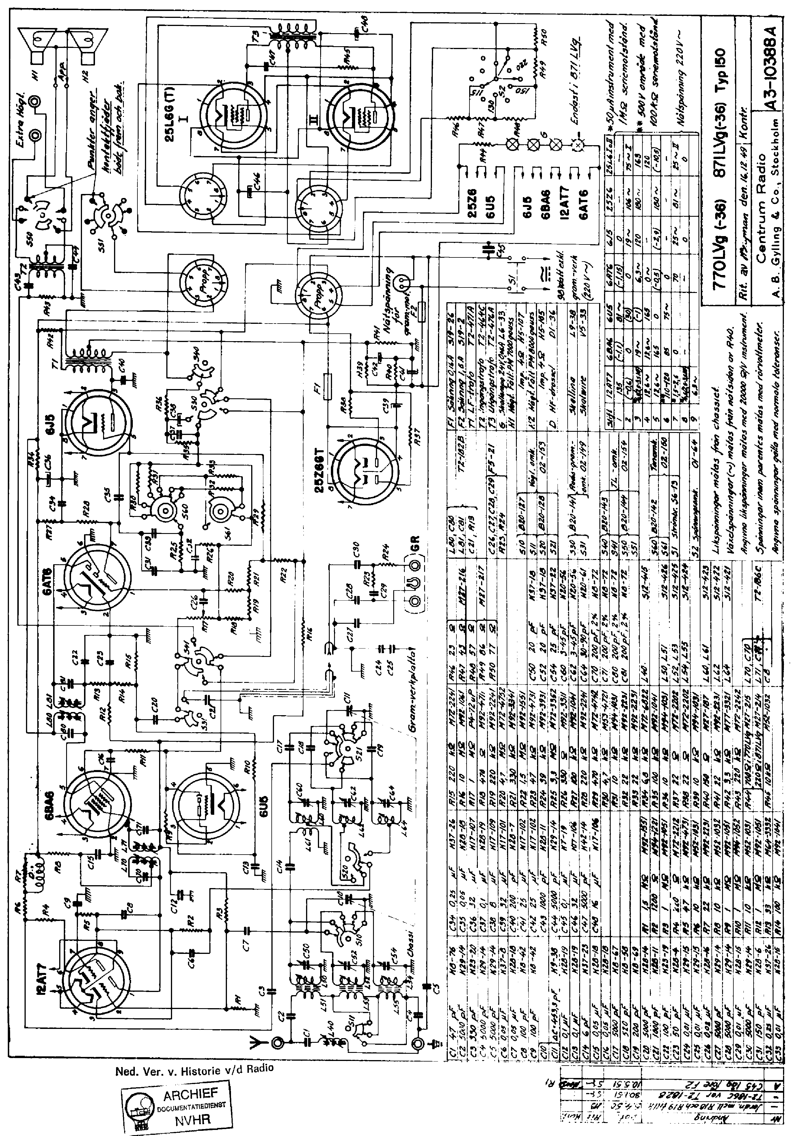 CENTRUM 770LV-G36 871LVG-36 TYP150 RECEIVER 1949 SCH Service Manual