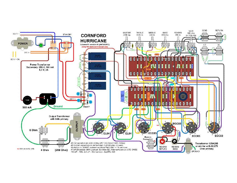 cornford schematic