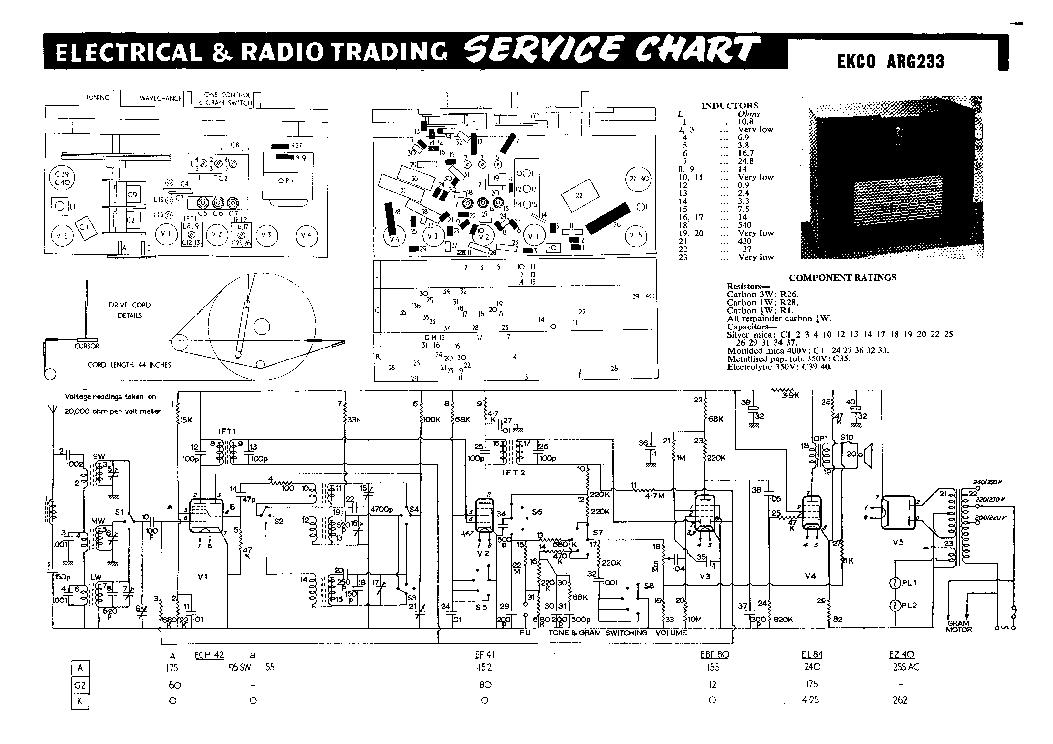 ekco arg233 radio gramophone with bsr monarch autochanger