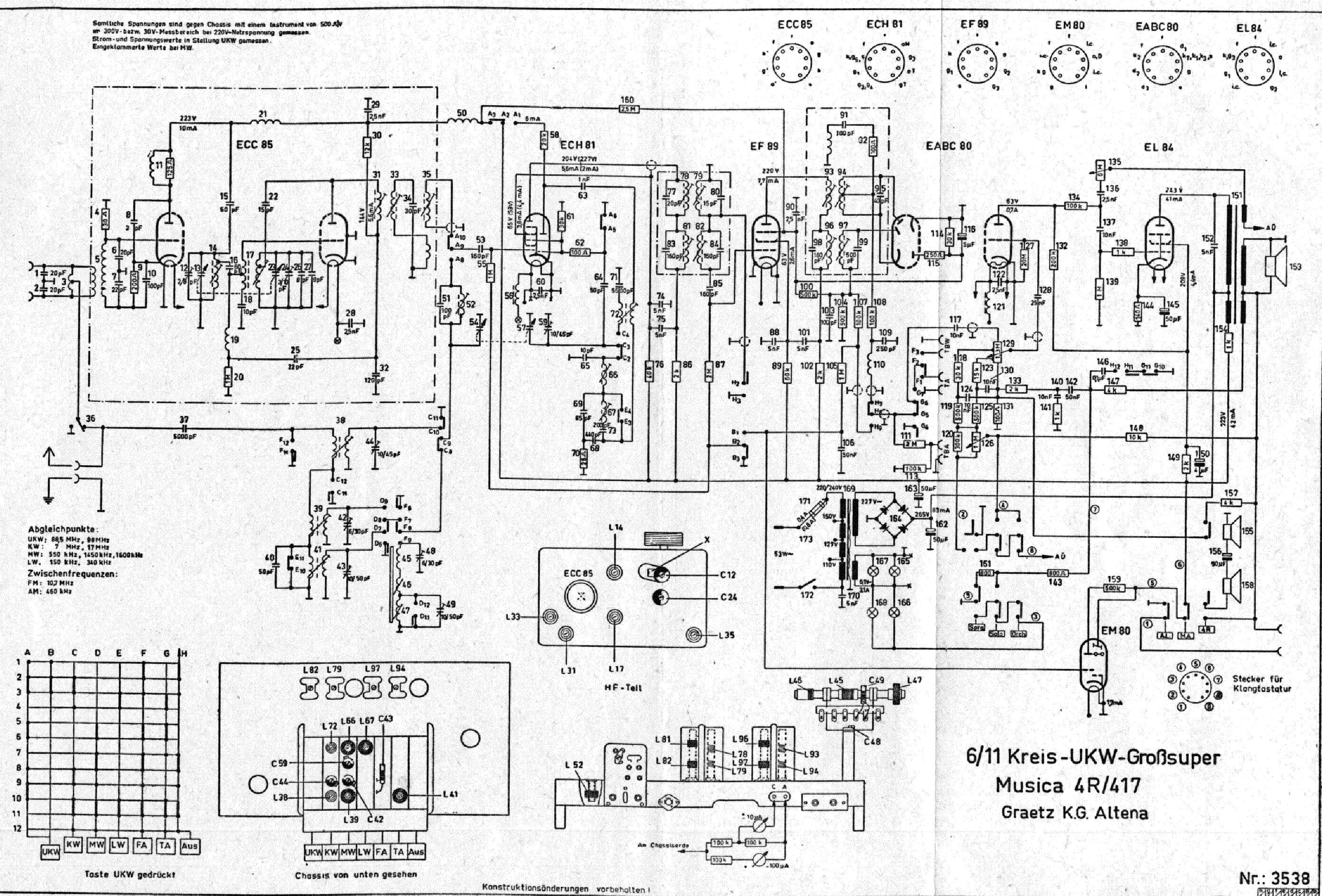 GRAETZ MUSICA 4R 417 Service Manual download, schematics, eeprom ...
