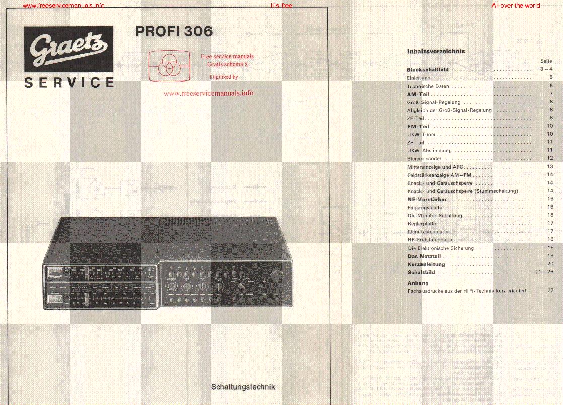 Sere Manuals Diagram Of All Years Gcv160a R1a Honda Small Engine Carburetor Array Graetz Profi 306 Service Manual Download Schematics Eeprom Repair Rh Elektrotanya Com