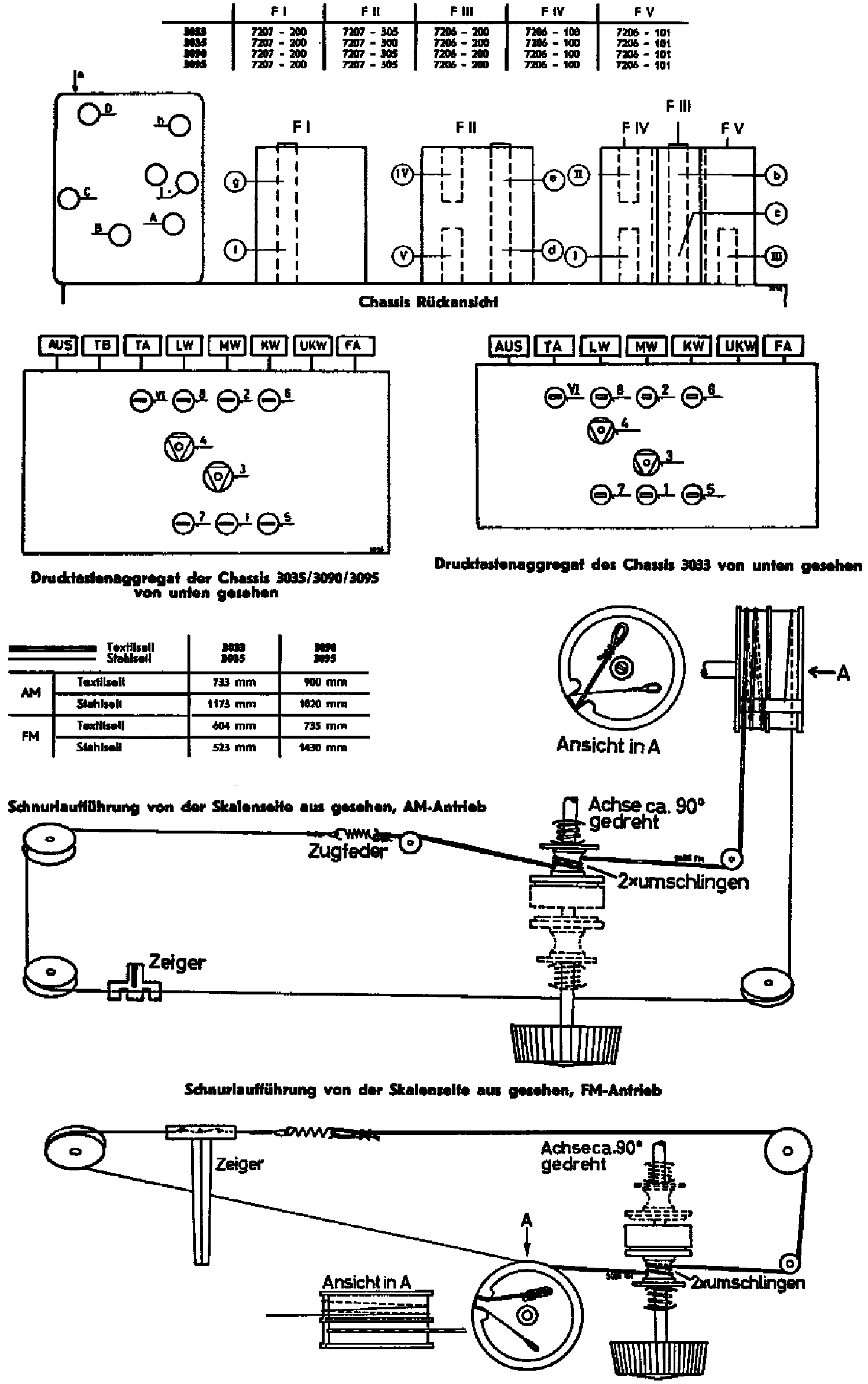 GRUNDIG 3035WF3D AM-FM RADIO 1956 SCH service manual (2nd page)