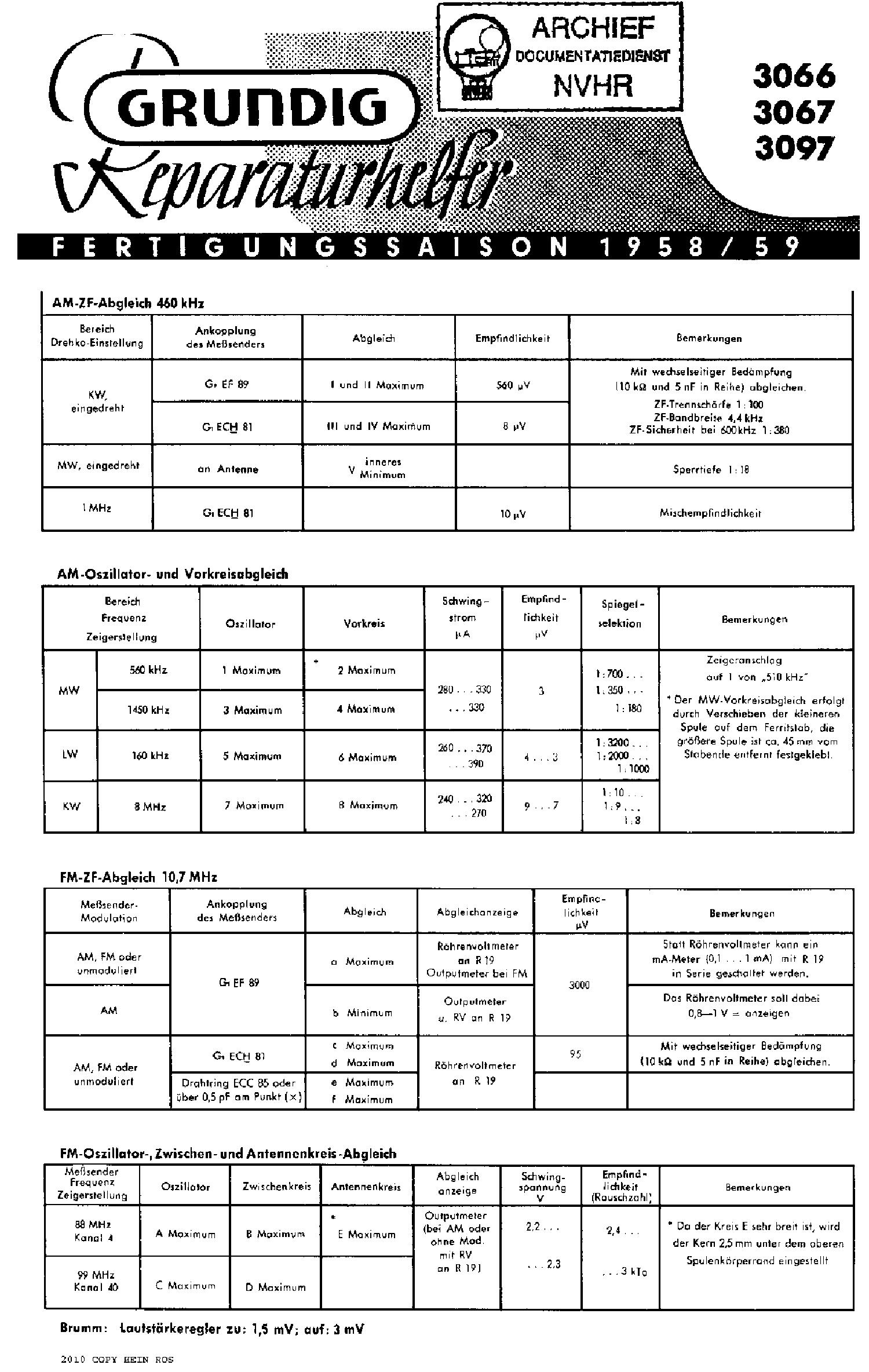 Grundig Fr 200 service manual