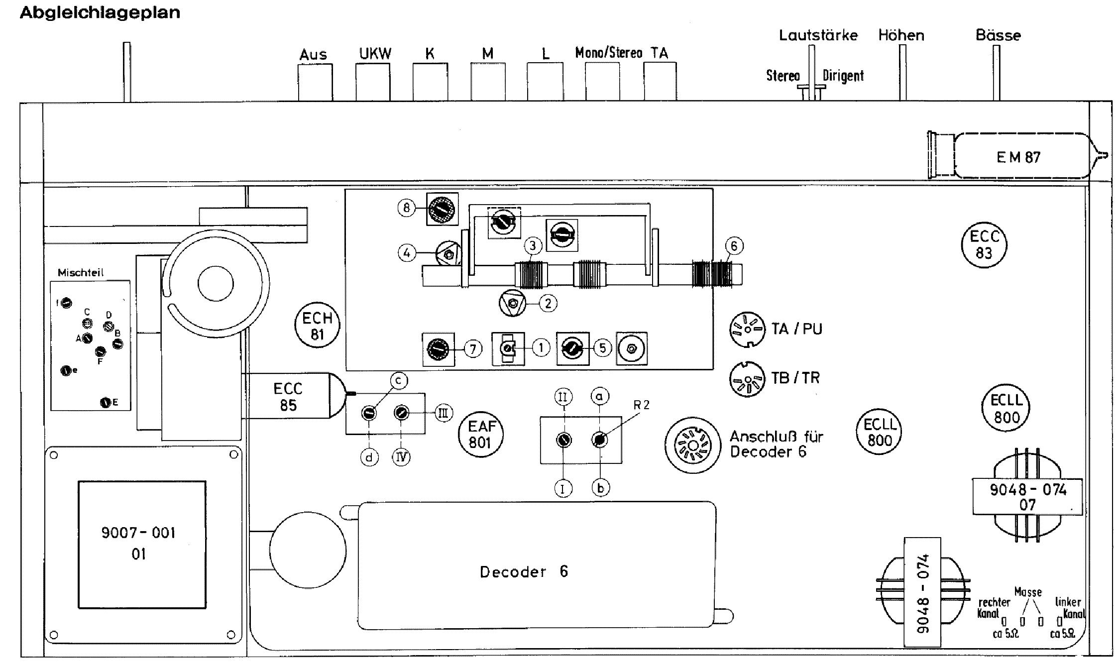 Digi Sm 300 Service Manual