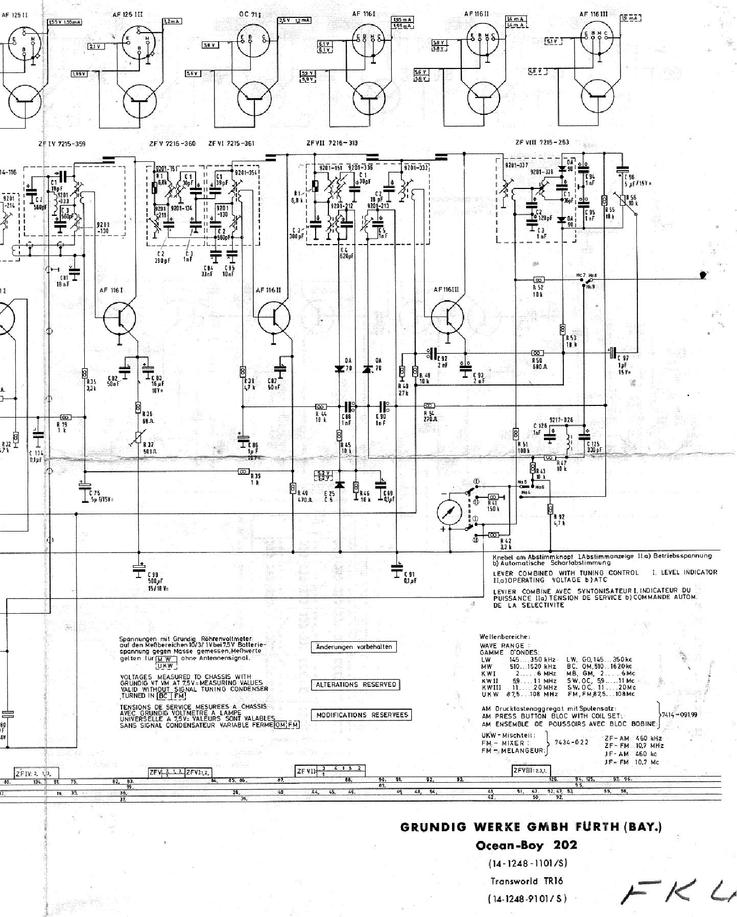 grundig ocean boy 510 manual