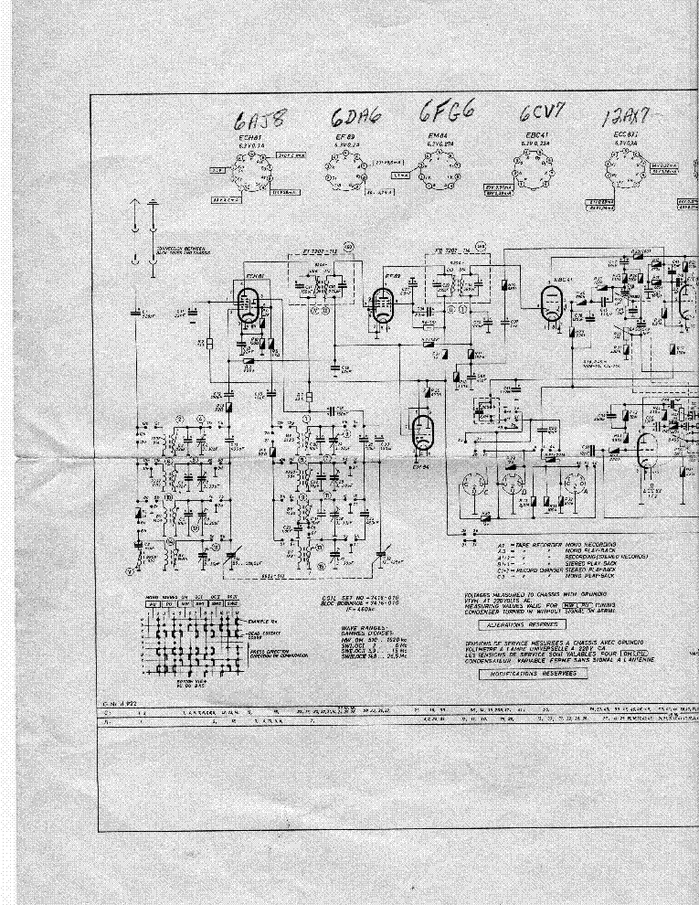 GRUNDIG R2000 2 SM manual pdf