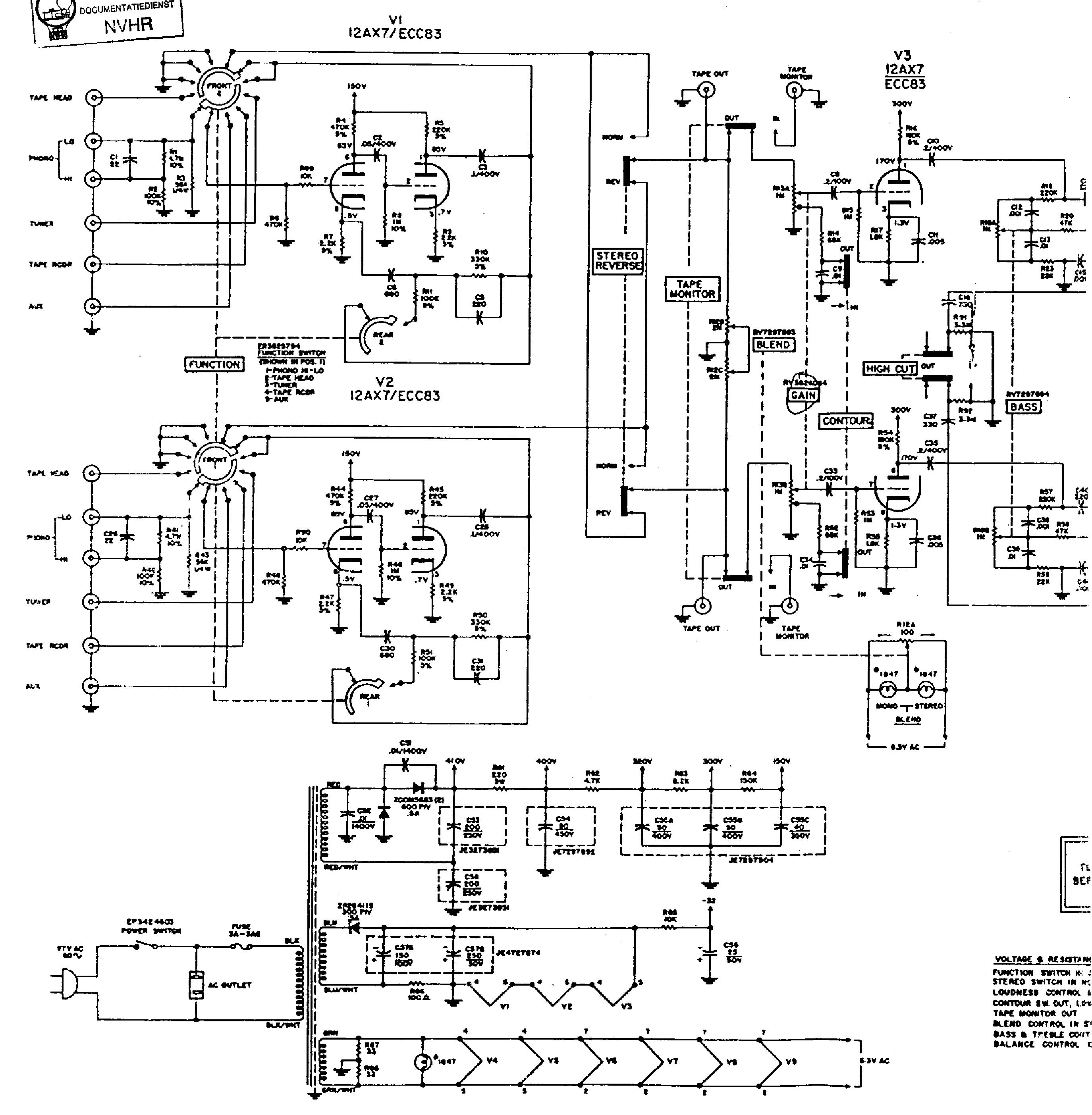 Harman Kardon Avr5500 Sm Service Manual Download Schematics Eeprom Wiring Diagrams Harmankardon