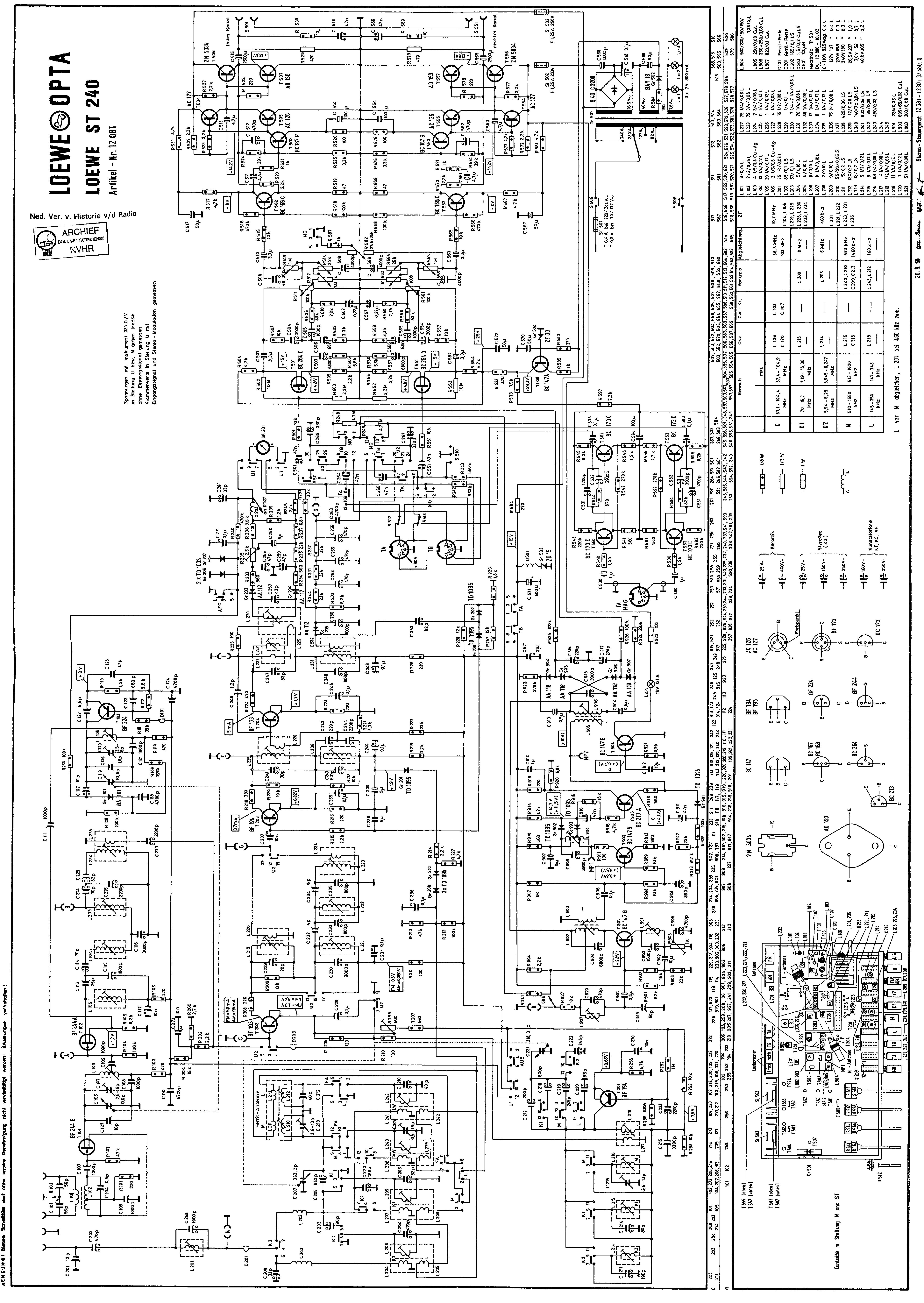 1952 USAF Serial Numbers