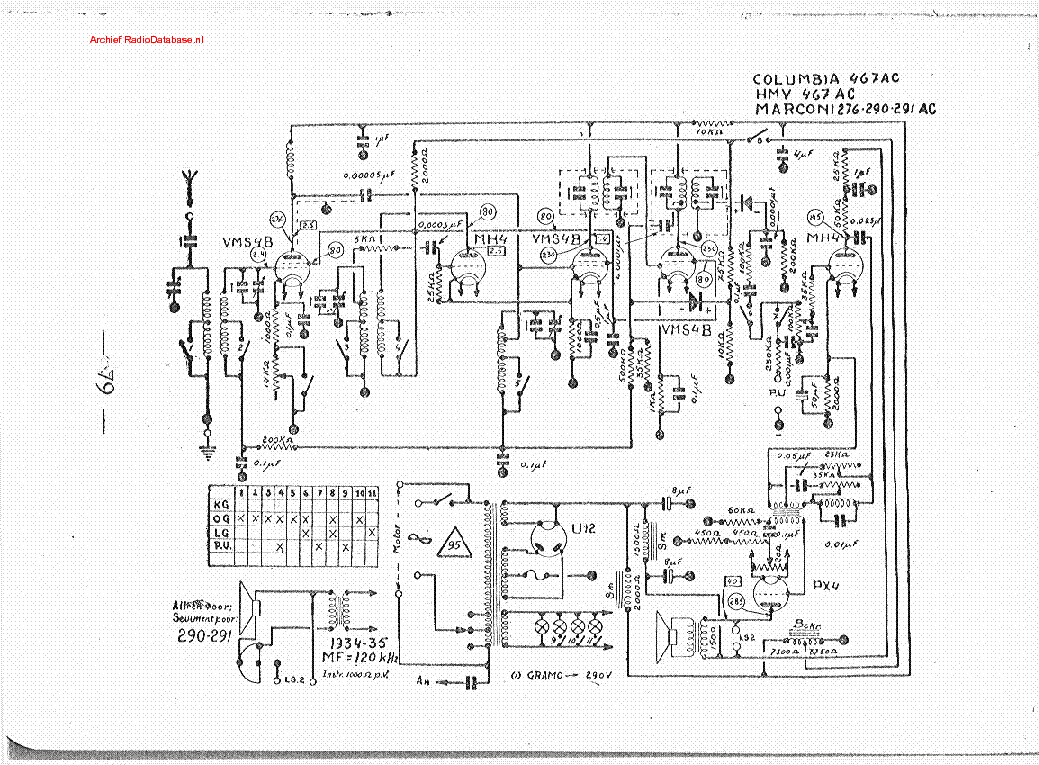 MARCONI 291AC VINTAGE RADIO 1934 SCH Service Manual download ... on