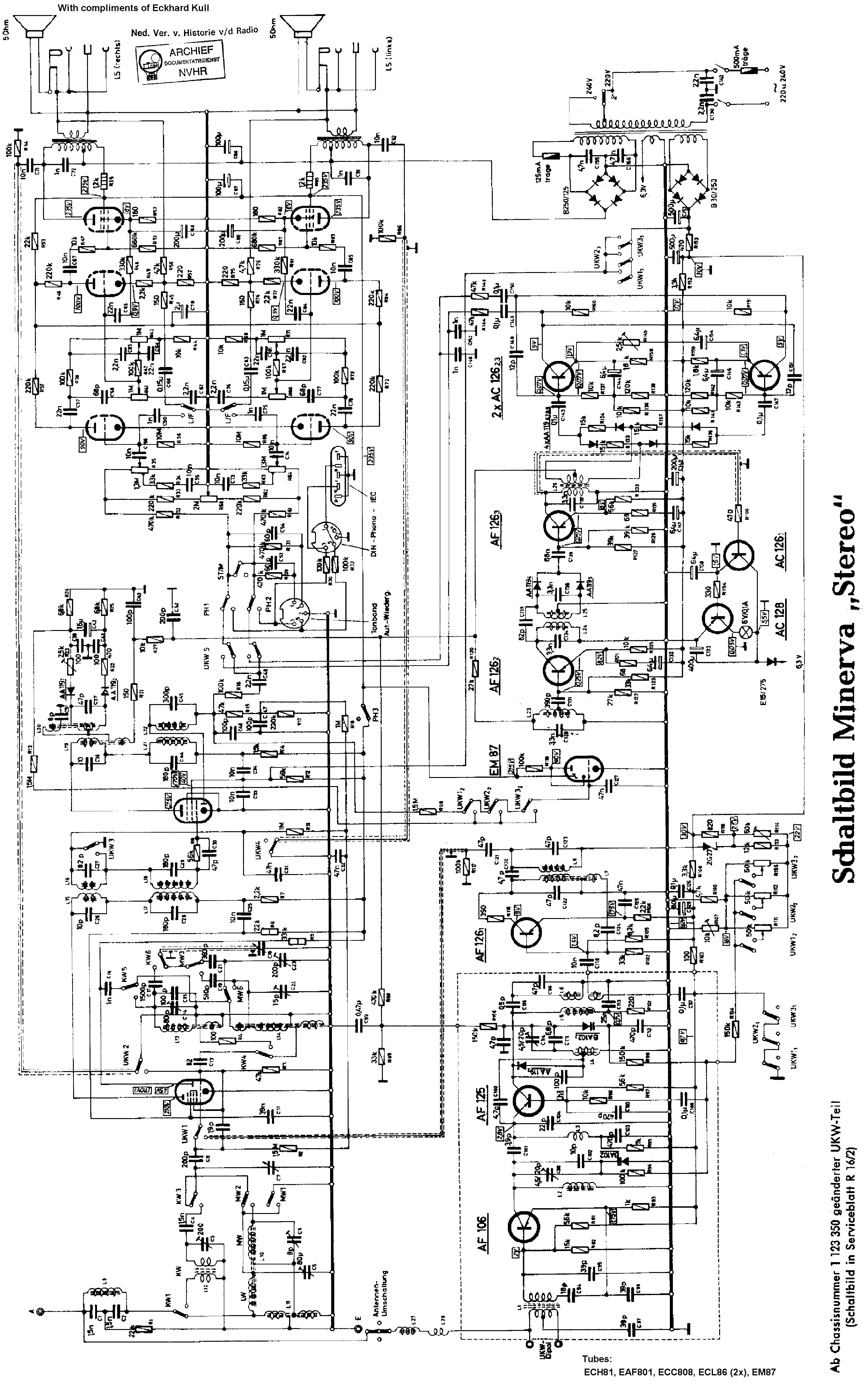 Minerva m23q инструкция скачать