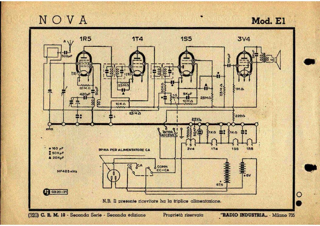 nova receiver manual