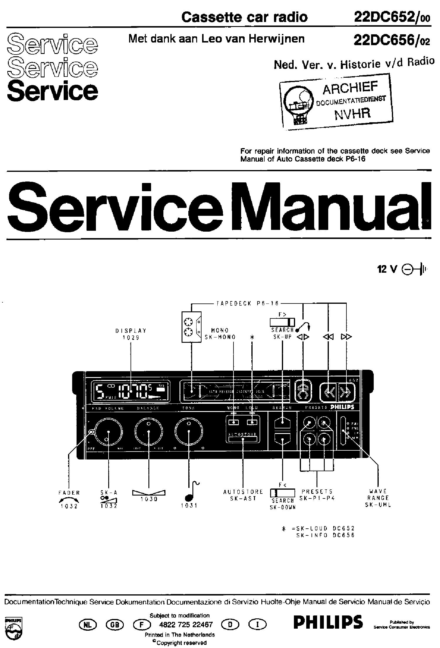 Инструкция philips car 400