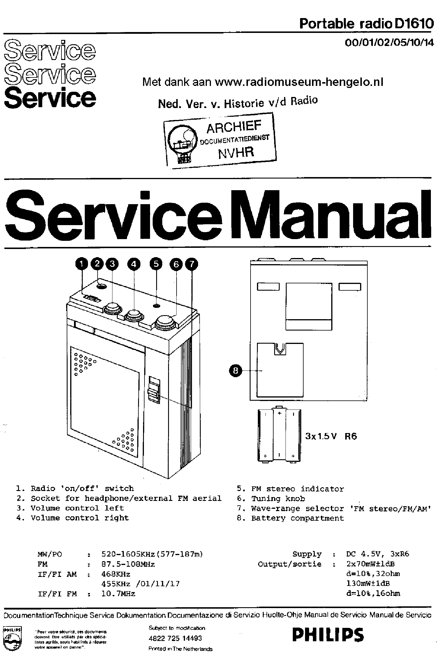 PHILIPS D1610-00-01-02-05-10-14 PORTABLE AM-FM RADIO SM service manual (1st page)