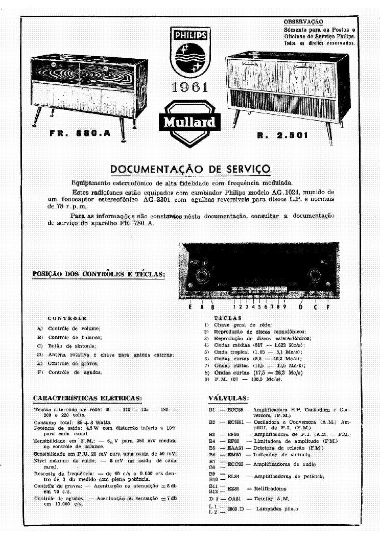 Philips Do Brasil Fr680a R2501 Am