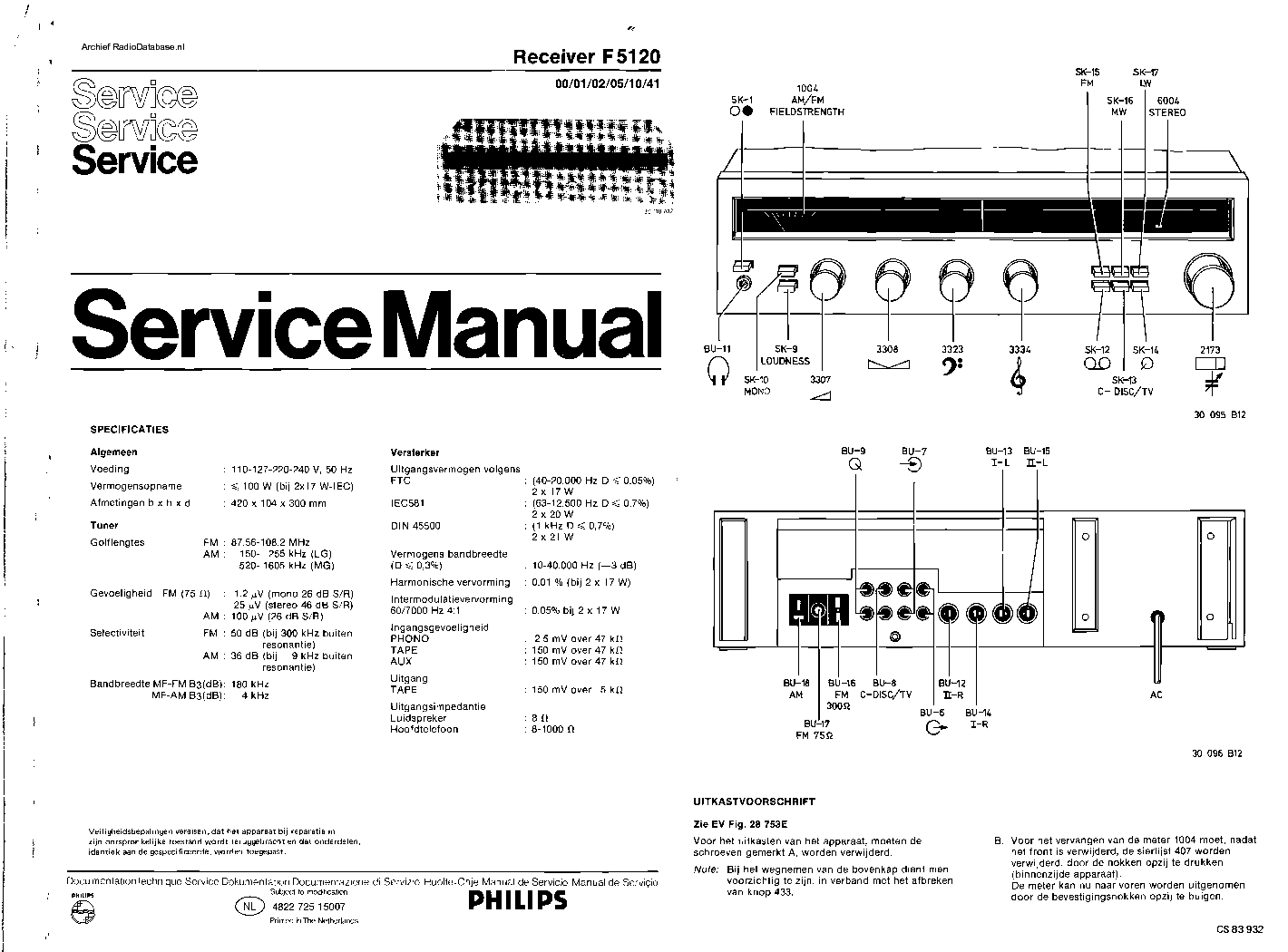 PHILIPS F5120 service manual (1st page)