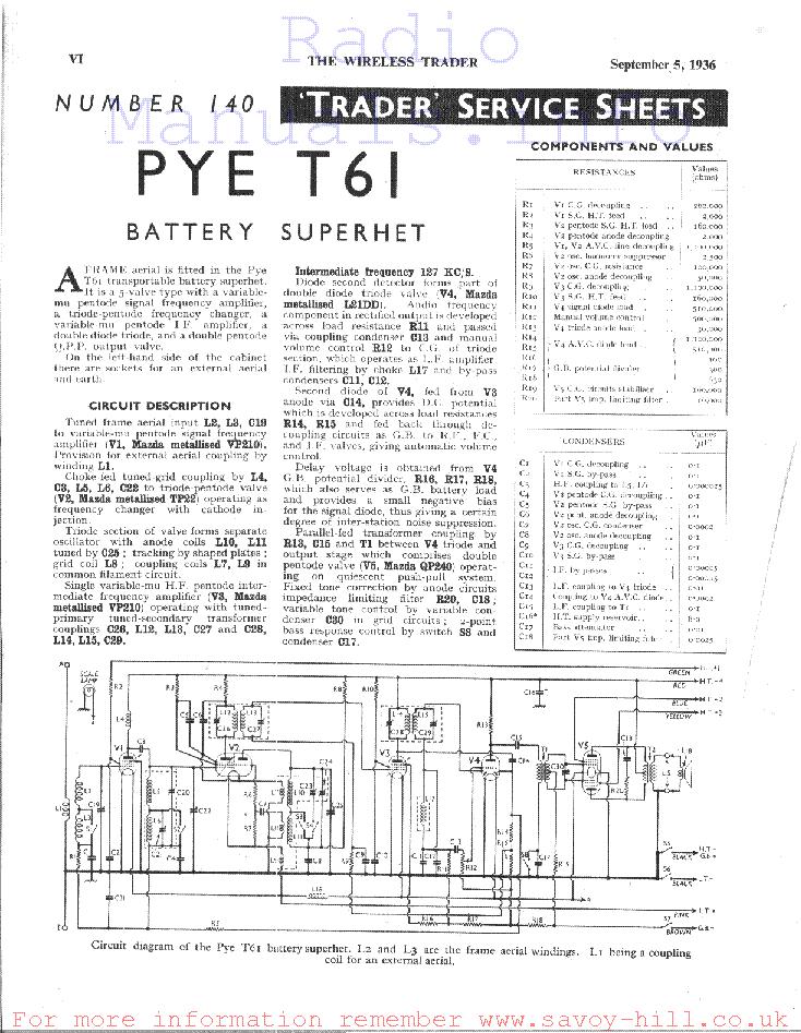 pye t61 service manual download schematics eeprom repair info for rh elektrotanya com t61 maintenance manual lenovo t61 service manual
