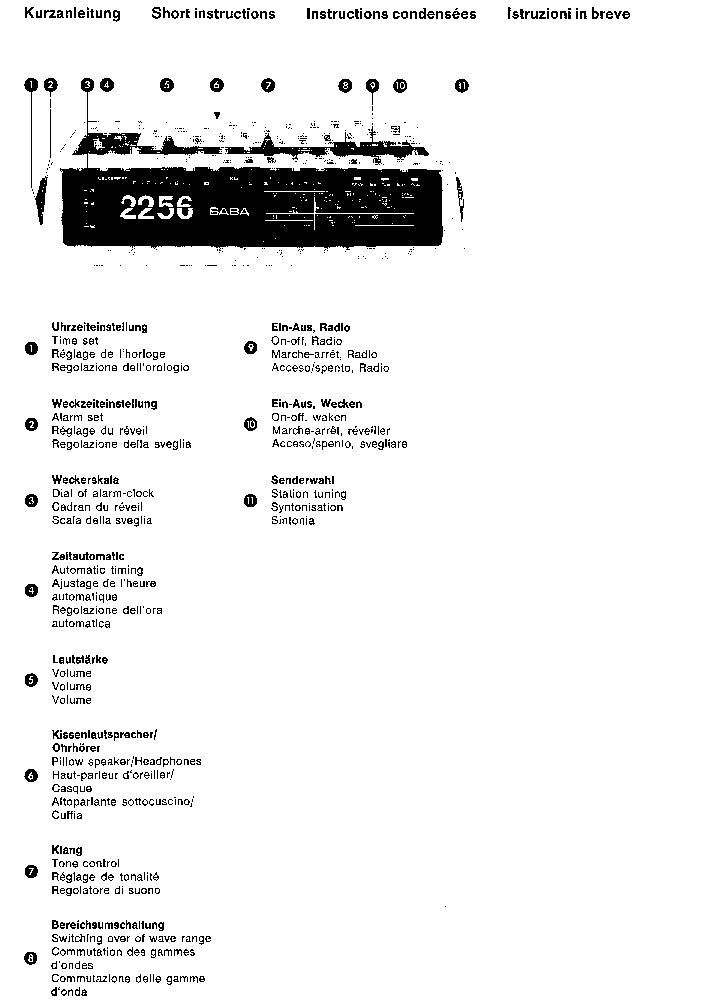 SABA RADIO CLOCK AUTOMATIC L SM service manual (2nd page)