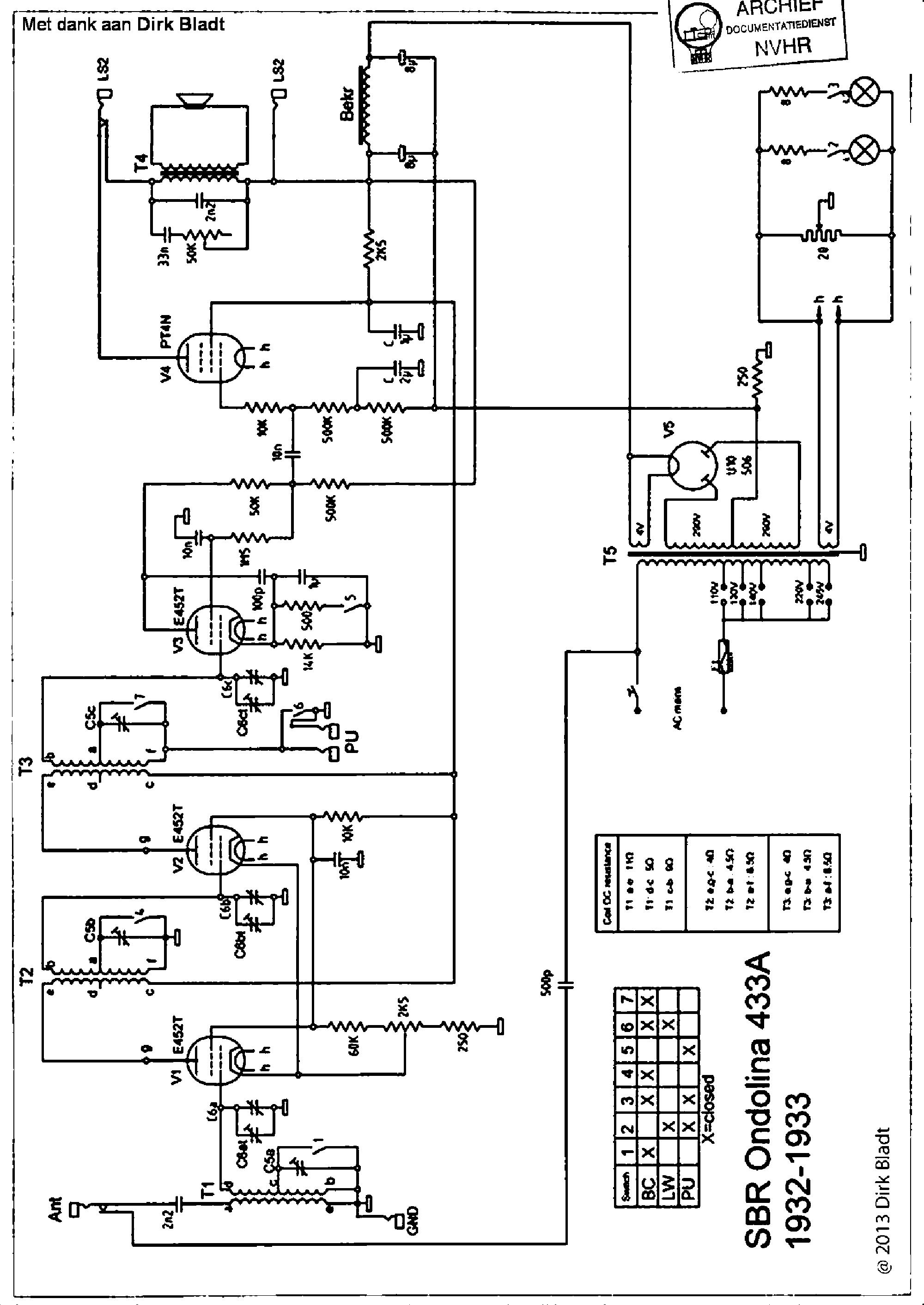 SBR 433A2 ONDOLINA AC RECEIVER 1932 SCH service manual (1st page)