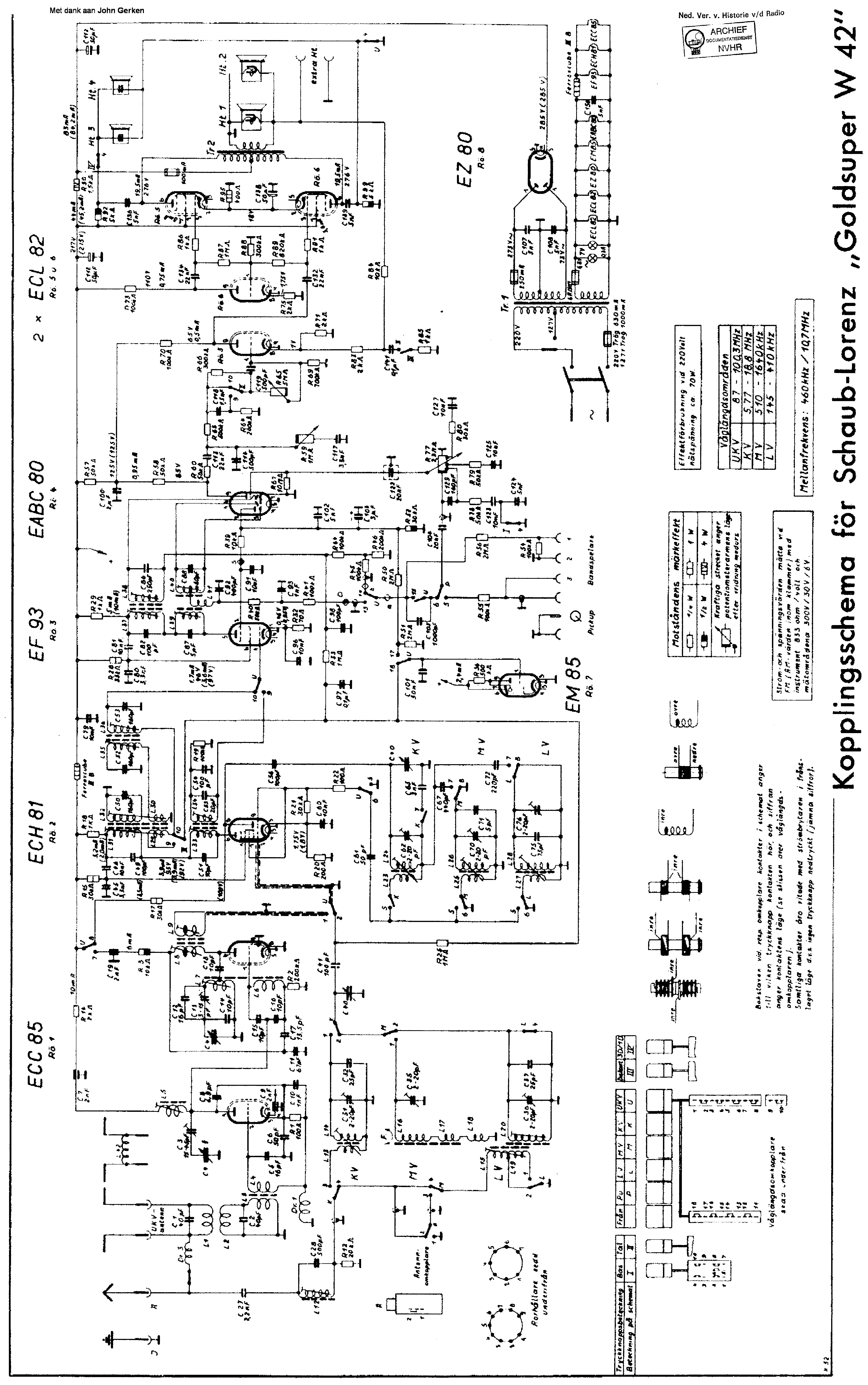 Schaublorenz 3079 Goldsuper W42 Am Fm Receiver Sm Service Manual F M Circuit Diagram Free 1st Page