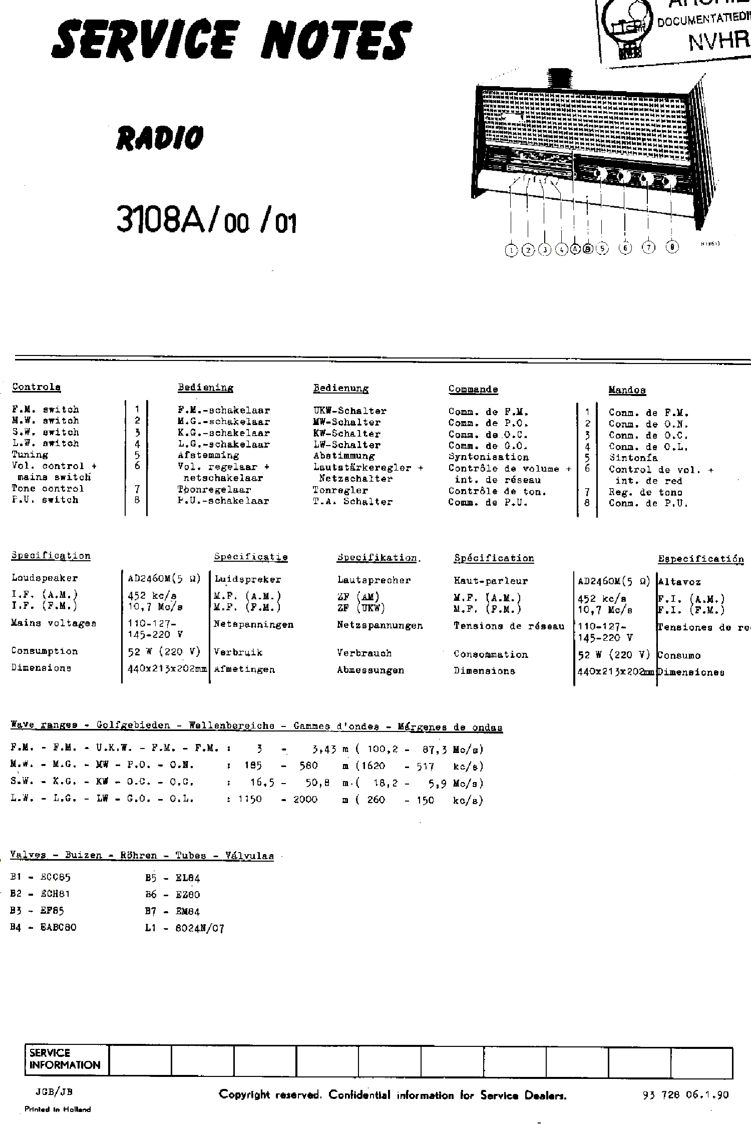 SIERA SA3108A-00-01 AM-FM RECEIVER SM service manual (1st page
