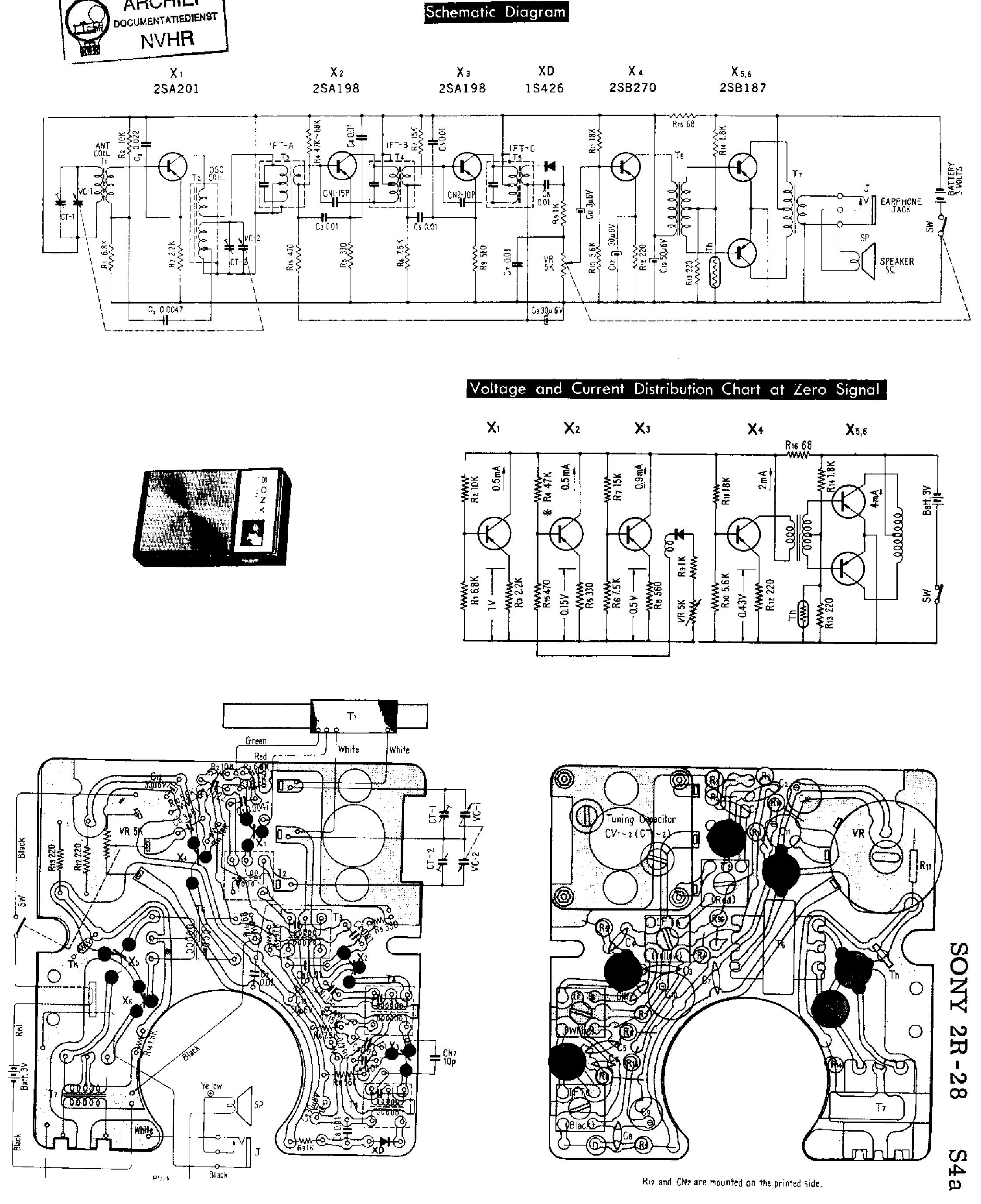 sony hcd rg310 инструкция