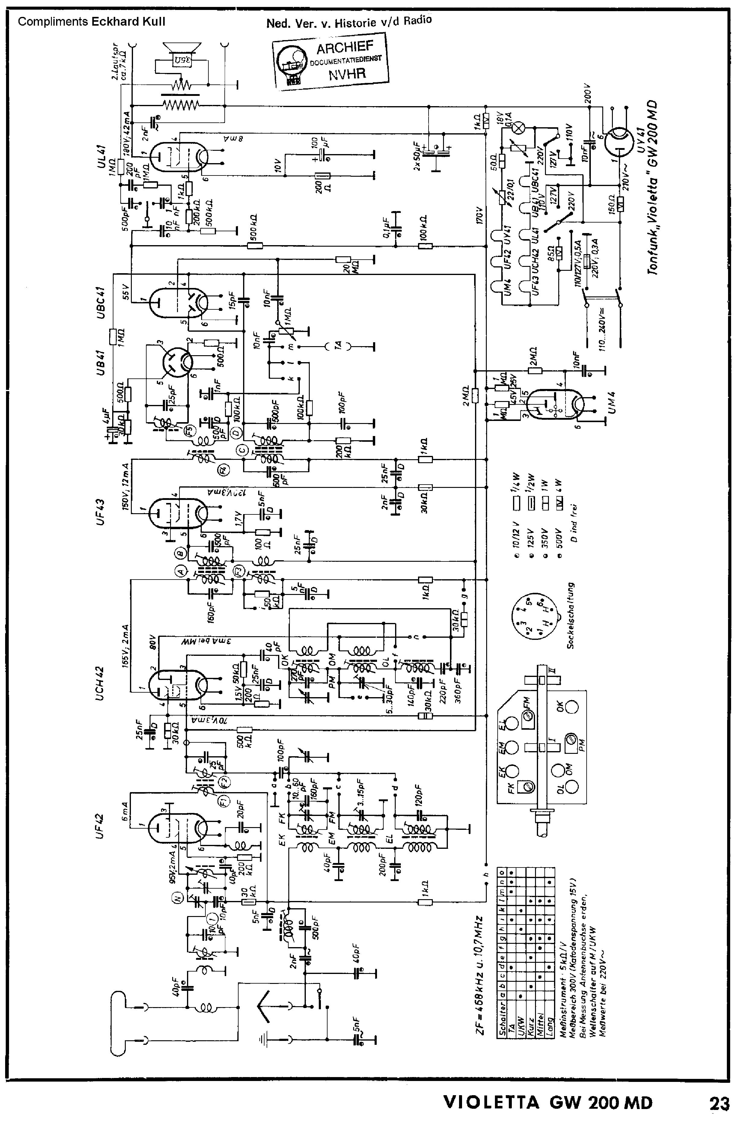 Esab caddy tig-2200i ac-dc 718-xxx to 843-xxx service manual.