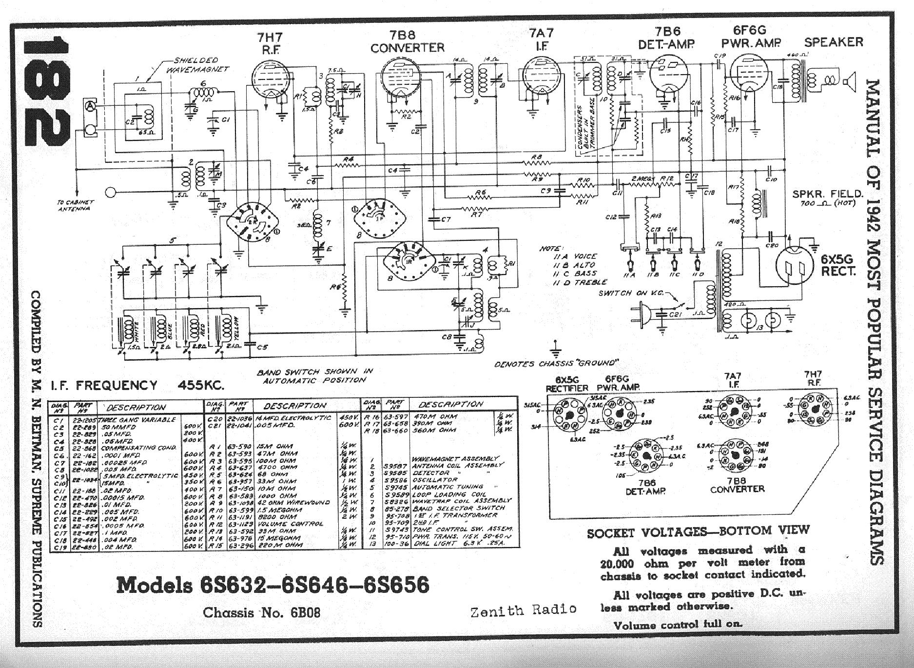 zenith 6s632 6s646 sch service manual download  schematics