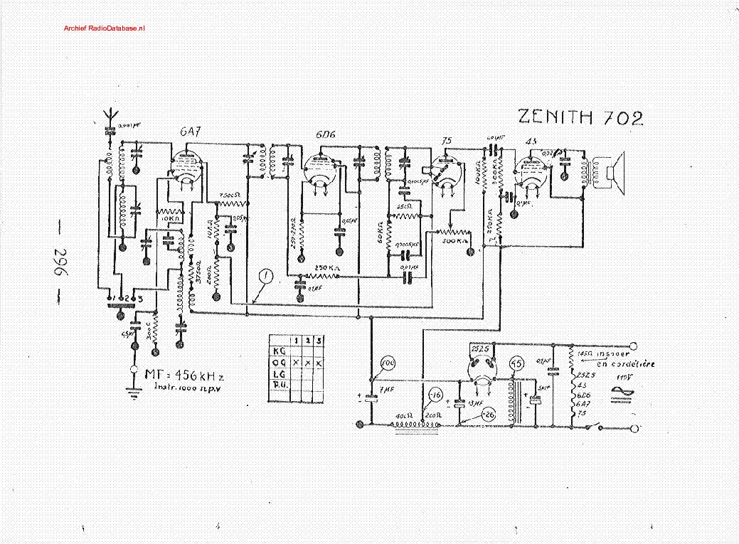 Zenith H 500 Service Manual Free Download Schematics