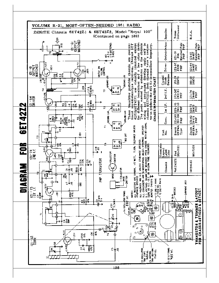 Zenith Royal100 Service Manual Download Schematics Eeprom Repair