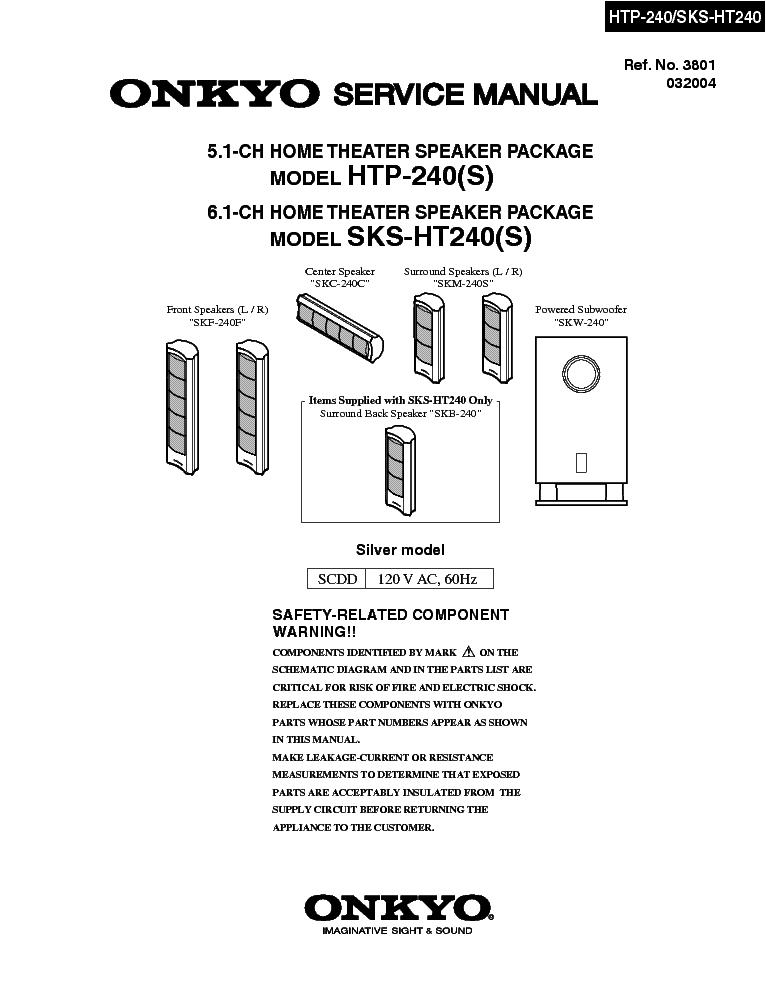 Ht-r320 onkyo csatlakozás