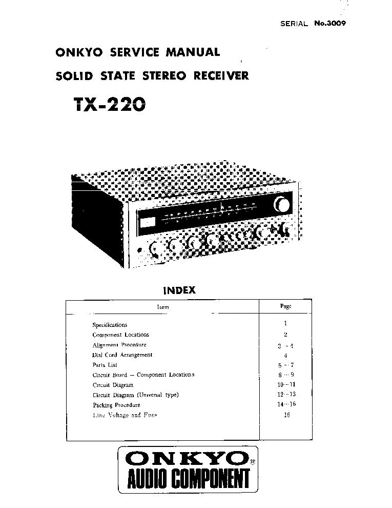 ONKYO TX-220-SM-RECEIVER Service Manual download, schematics, eeprom