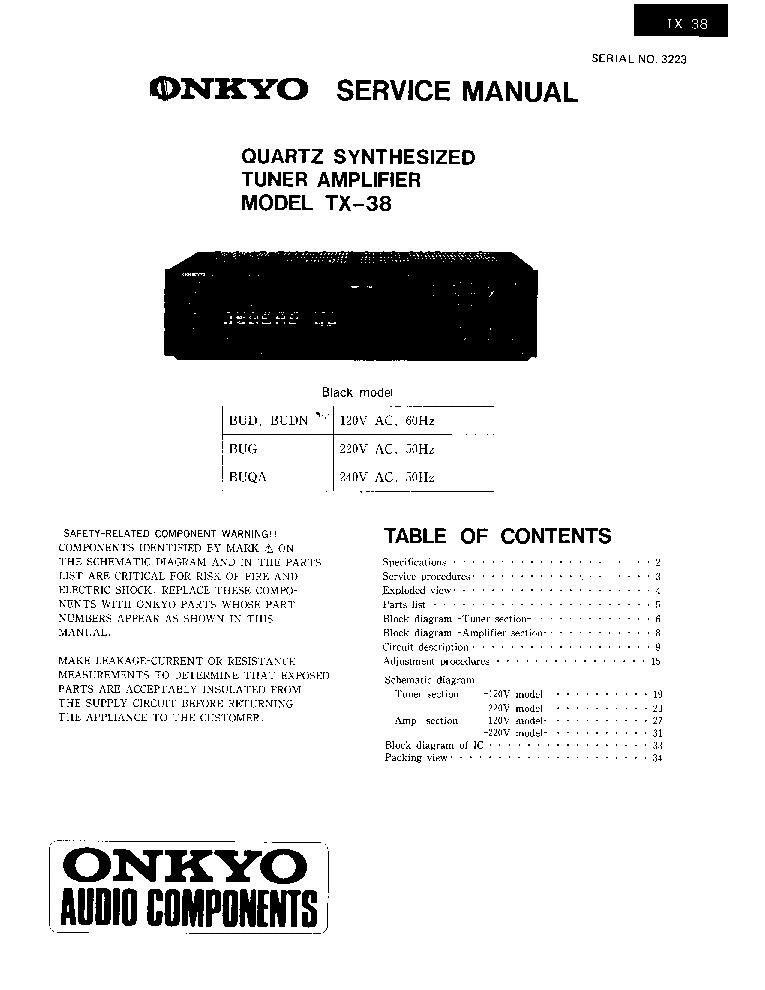 Onkyo TX manual