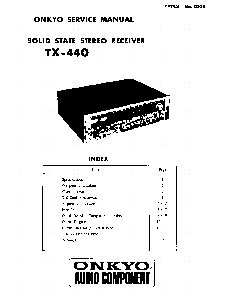 onkyo tx nr626 service manual
