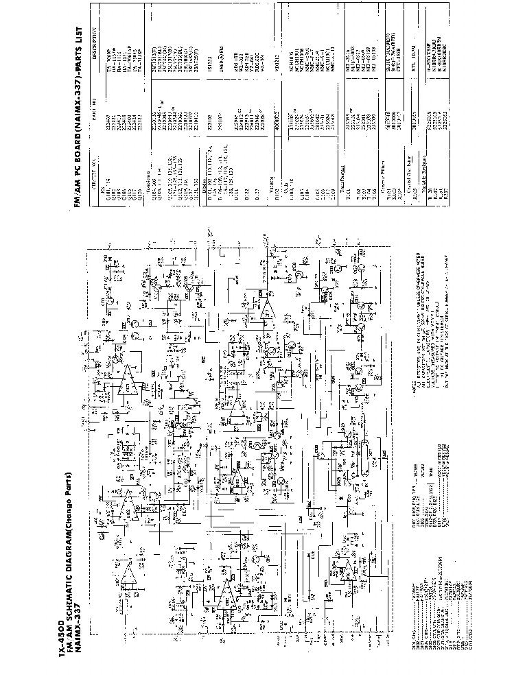 ONKYO TX-4500-SCHEMATIC-RECEIVER Service Manual download