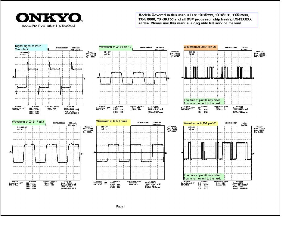onkyo tx nr626 manual pdf